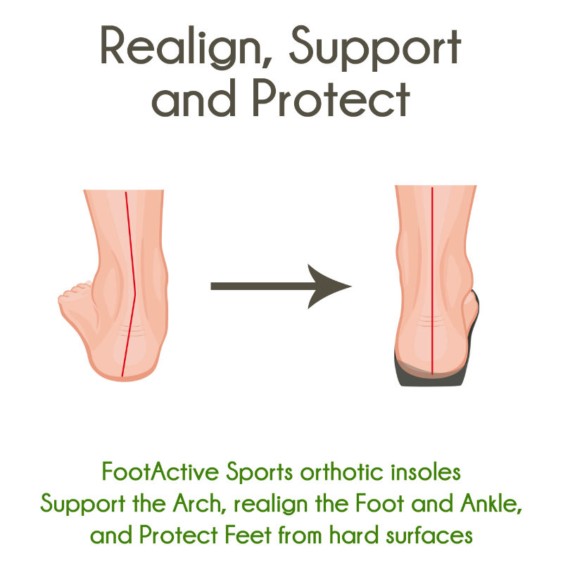 FootActive Sports Insoles | Health and Care